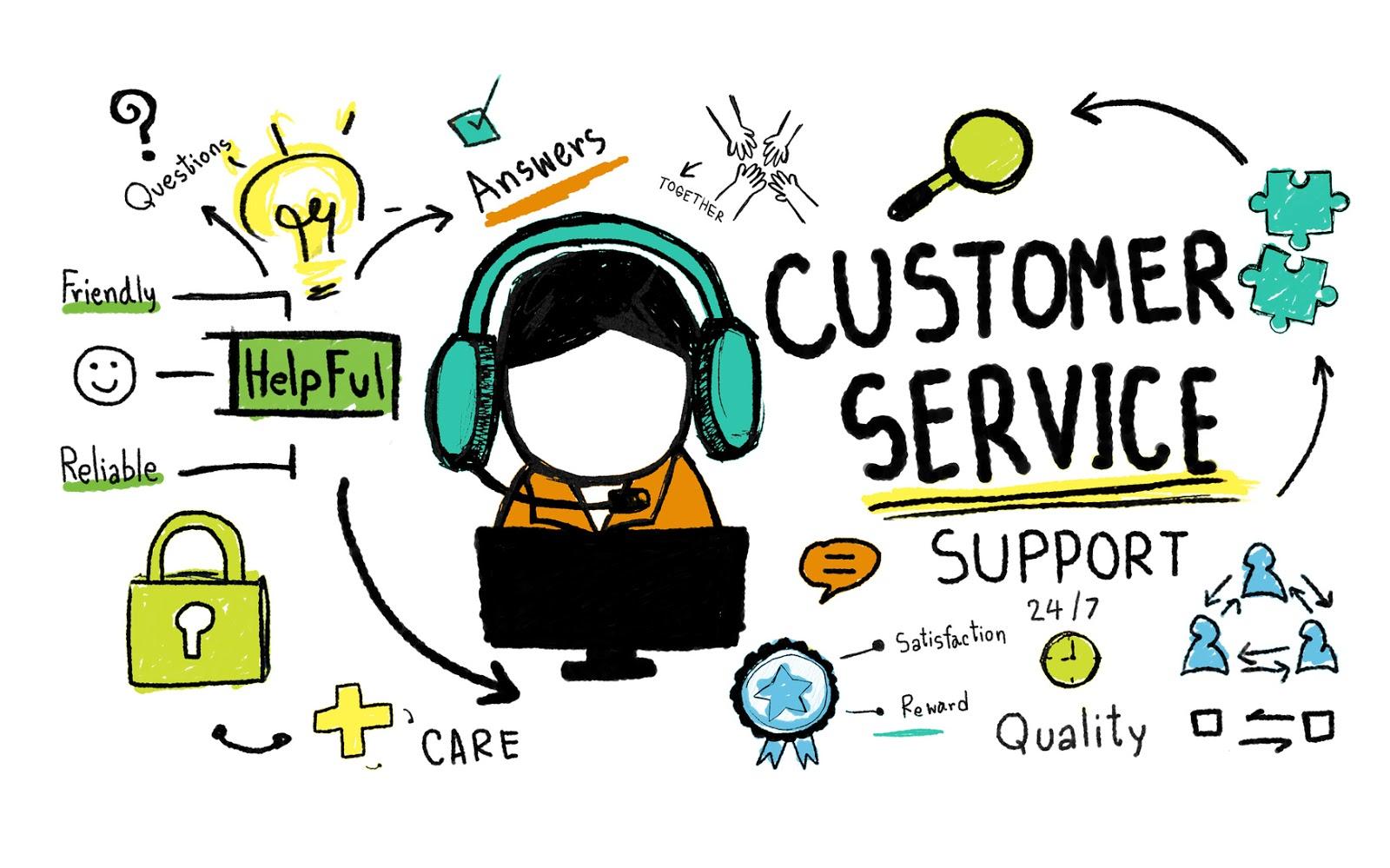 Tầm quan trọng của dịch vụ khách hàng trong giao nhận hàng hóa