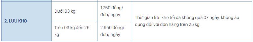 giao hàng giá rẻ tại Hà Nội