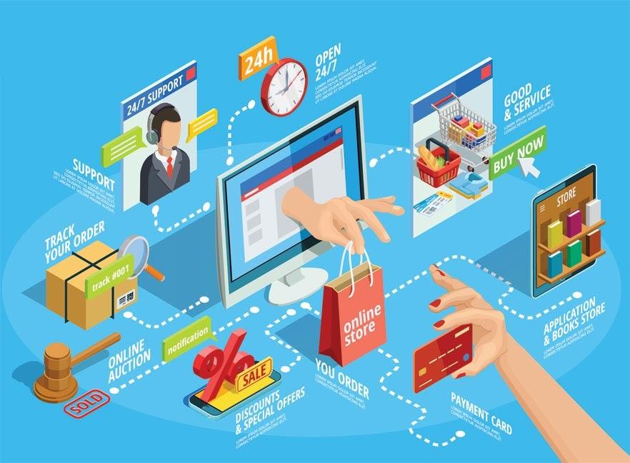 Vai trò của dịch vụ chuyển phát nhanh trong thương mại điện tử
